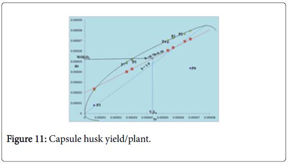 Crop-Science-Capsule-husk