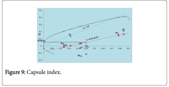 Crop-Science-capsule-index