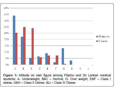 Weight-Loss-Filipino