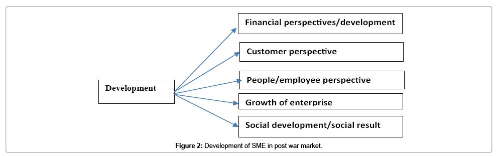 accounting-marketing-post