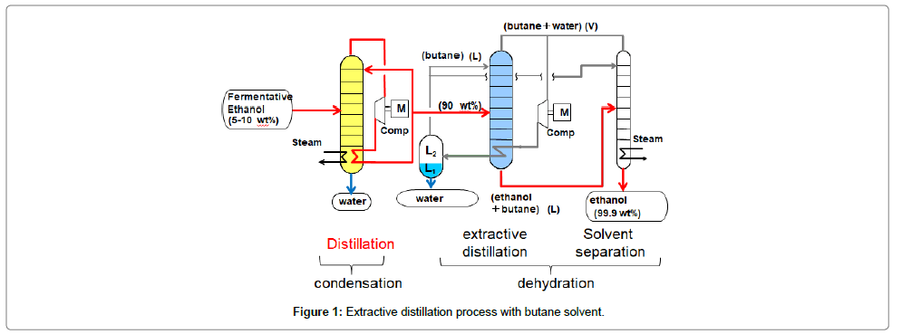 advanced-chemical-engineering-butane-solvent