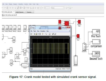 advances-automobile-engineering-sensor-signal