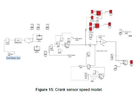 advances-automobile-engineering-sensor-speed
