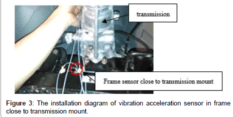 advances-automobile-engineering-vibration-acceleration