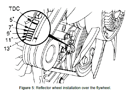 advances-automobile-engineering-wheel-installation