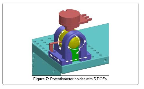 advances-in-robotics-automation-holder