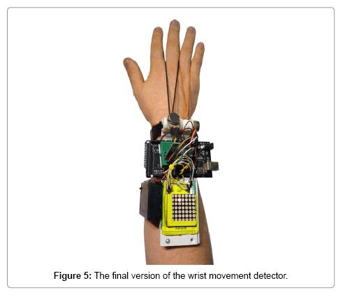 advances-in-robotics-automation-movement