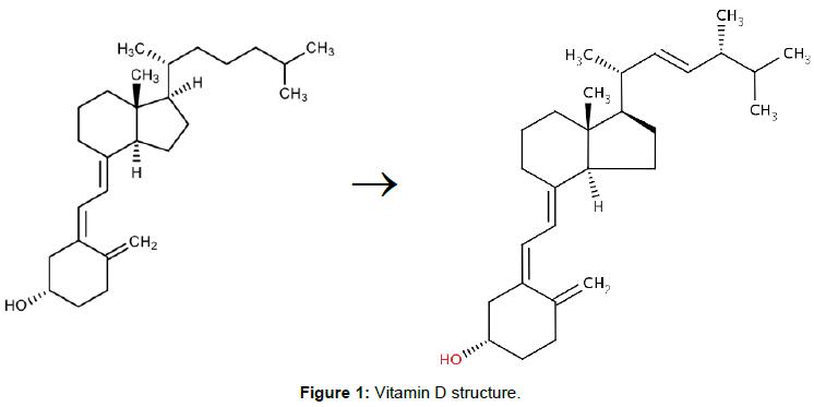 advances-pharmacoepidemiology-drug-safety-Vitamin-D-structure