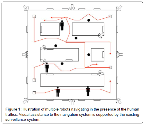 Multiple Mobile Robot Dispatch Strategy for Cooperative Applications