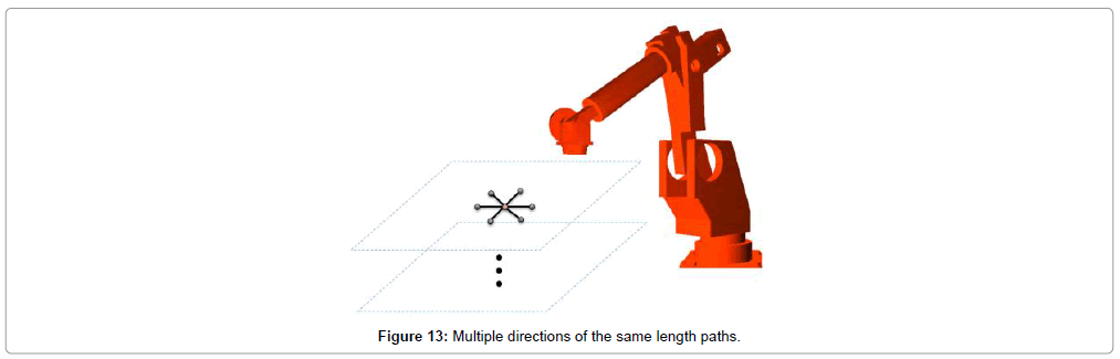 advances-robotics-automation-multiple-directions-length-paths