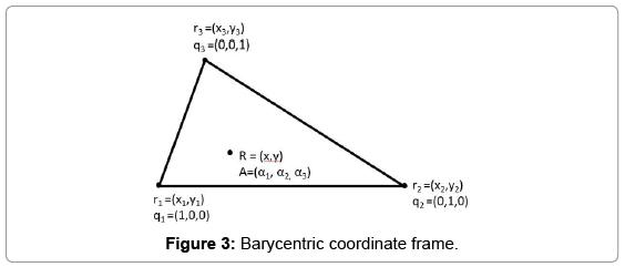 aeronautics-aerospace-engineering-Barycentric-coordinate