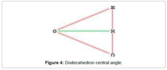 aeronautics-aerospace-engineering-Dodecahedron