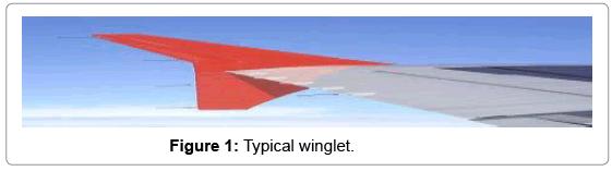 aeronautics-aerospace-engineering-Typical-winglet