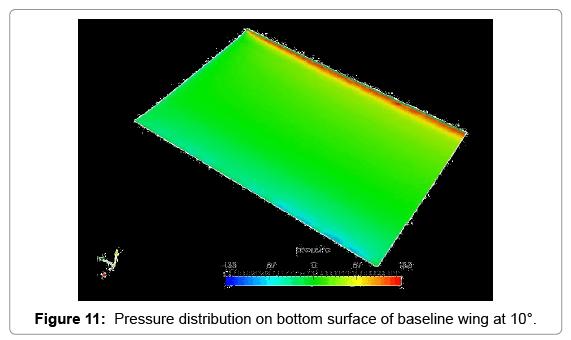 aeronautics-aerospace-engineering-bottom-surface