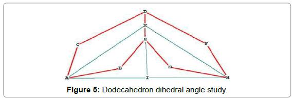 aeronautics-aerospace-engineering-dihedral-angle