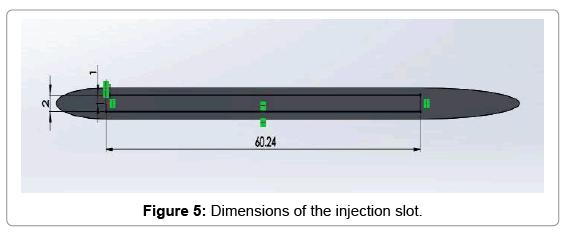 aeronautics-aerospace-engineering-injection-slot