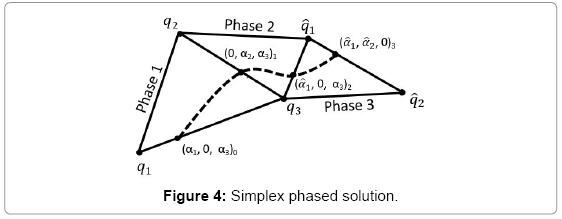 aeronautics-aerospace-engineering-phased-solution