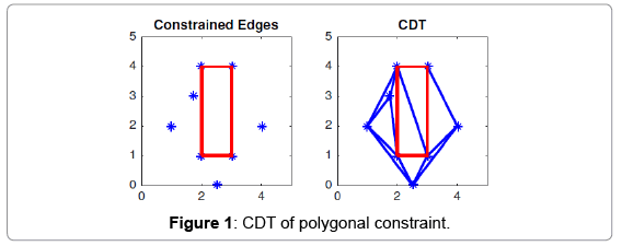 aeronautics-aerospace-engineering-polygonal-constraint