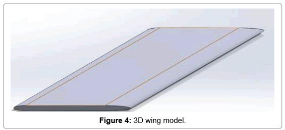 aeronautics-aerospace-engineering-wing-model