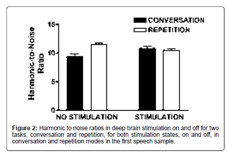 alzheimers-disease-parkinsonism-brain-stimulation