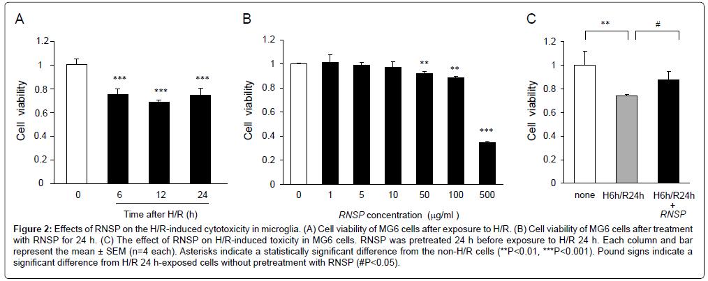 alzheimers-disease-parkinsonism-cytotoxicity