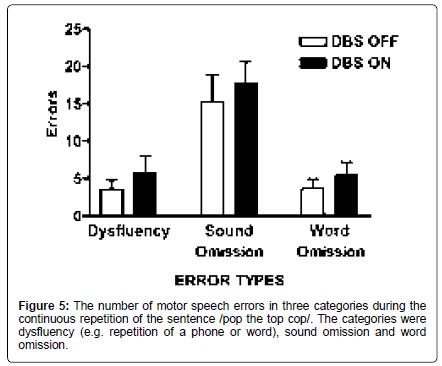 alzheimers-disease-parkinsonism-three-categories