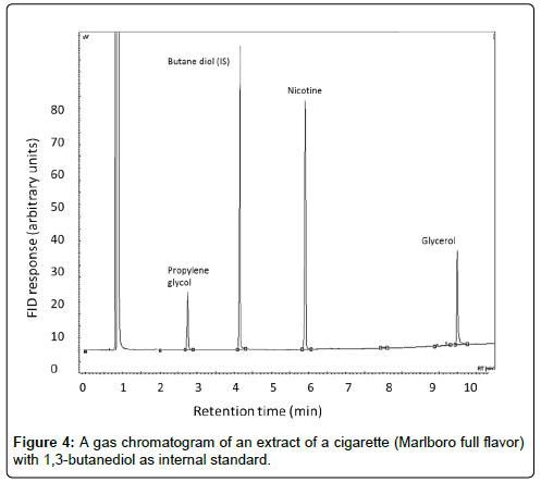analytical-bioanalytical-butanediol