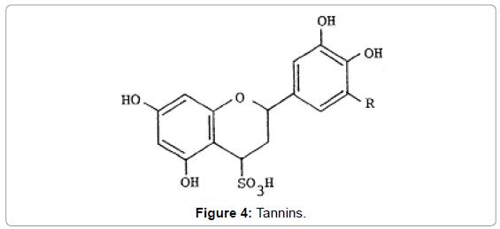 analytical-biochemistry-tannins