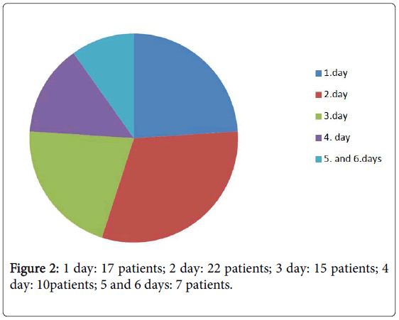 angiology-patients