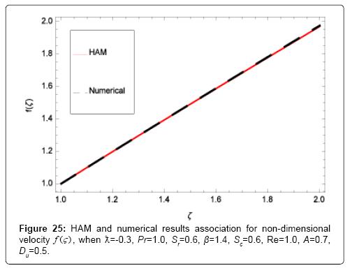 applied-computational-mathematics-association