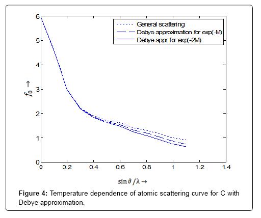 applied-computational-mathematics-atomic