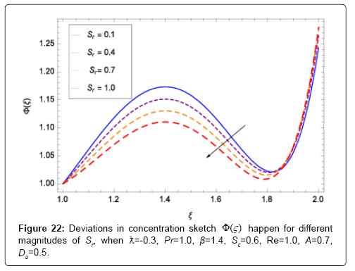 applied-computational-mathematics-concentration