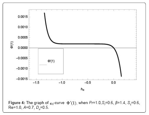 applied-computational-mathematics-curve