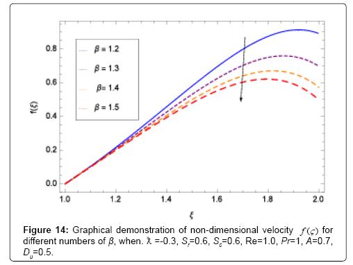 applied-computational-mathematics-demonstration