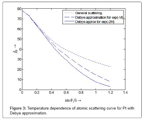 applied-computational-mathematics-dependence