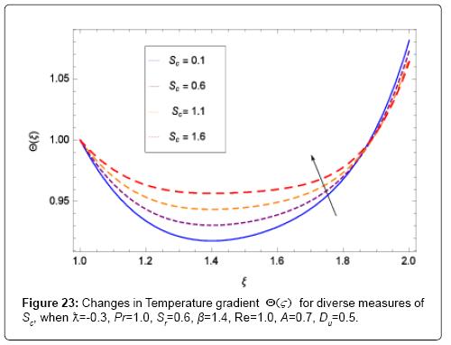 applied-computational-mathematics-diverse