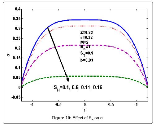 applied-computational-mathematics-effect
