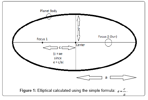 applied-computational-mathematics-formula