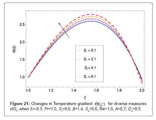 applied-computational-mathematics-gradient