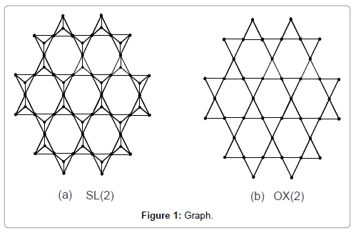 applied-computational-mathematics-graph