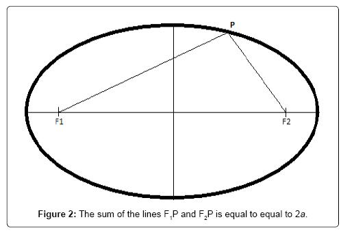 applied-computational-mathematics-lines