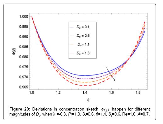 applied-computational-mathematics-magnitudes