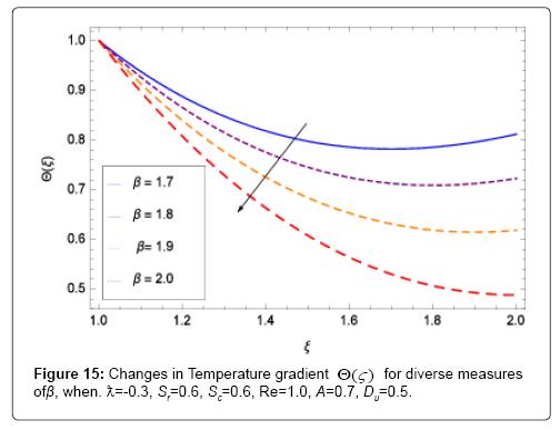 applied-computational-mathematics-measures