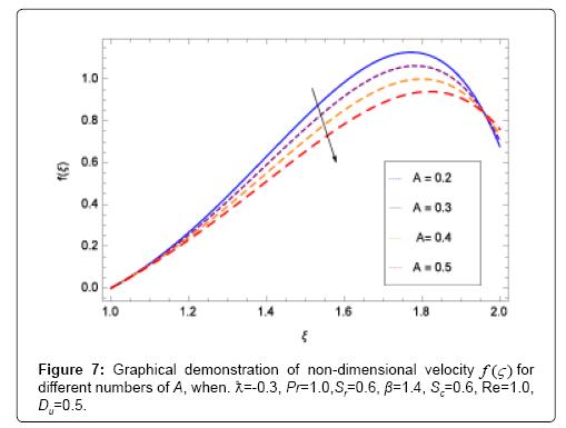 applied-computational-mathematics-non-dimensional