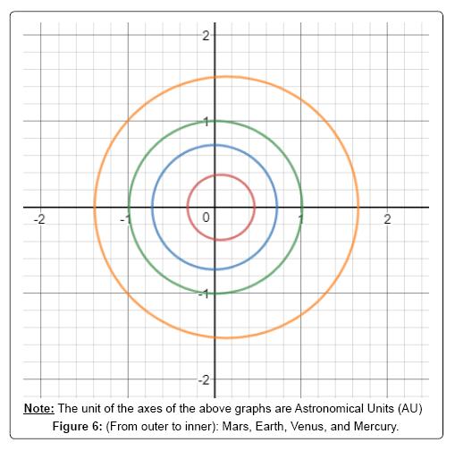 applied-computational-mathematics-outer