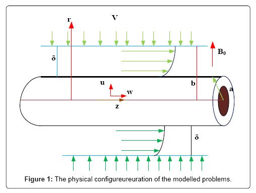 applied-computational-mathematics-physical