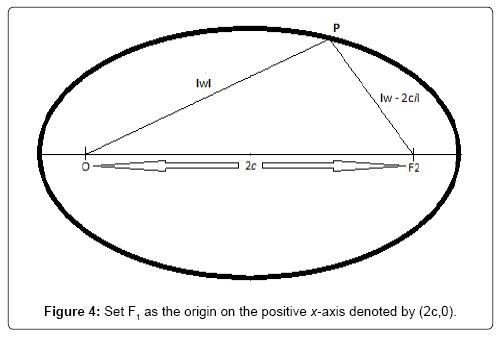 applied-computational-mathematics-positive