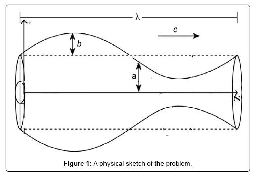 applied-computational-mathematics-post-operative