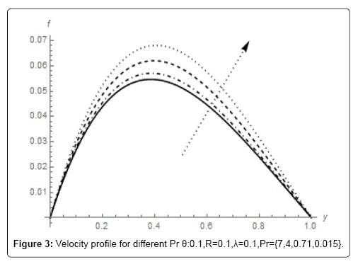 applied-computational-mathematics-profile