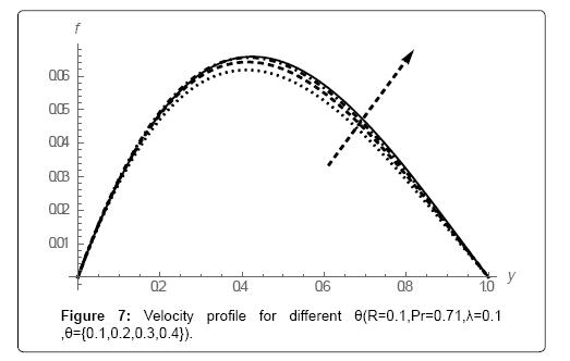 applied-computational-mathematics-profile-different